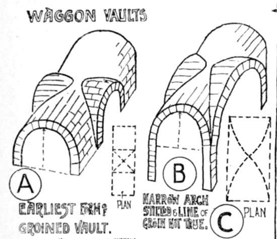 wagon vault