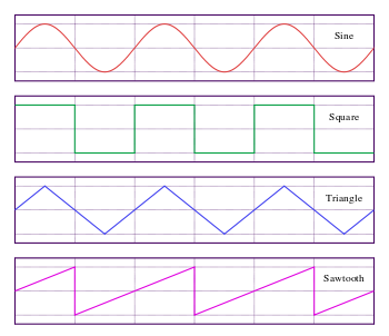 wave-form