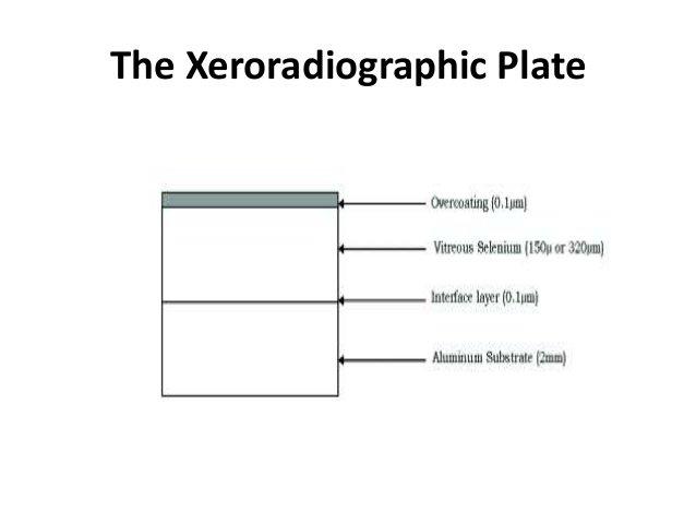 xeroradiograph