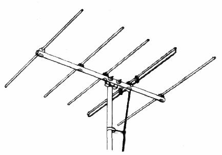 yagi aerial
