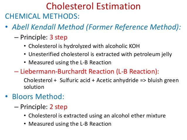 abell-kendall method