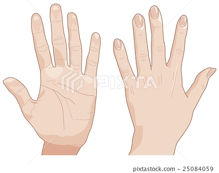back of one's hand