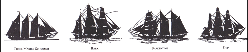 fore-and-aft topsail