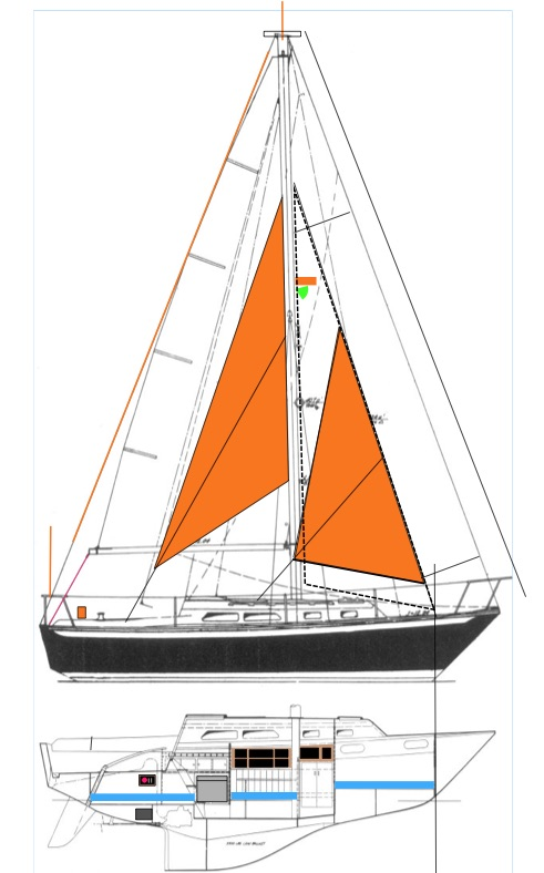 forestay