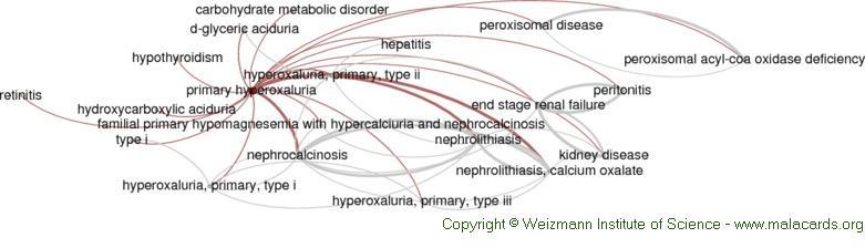 glycolic aciduria
