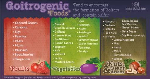 goitrogenic