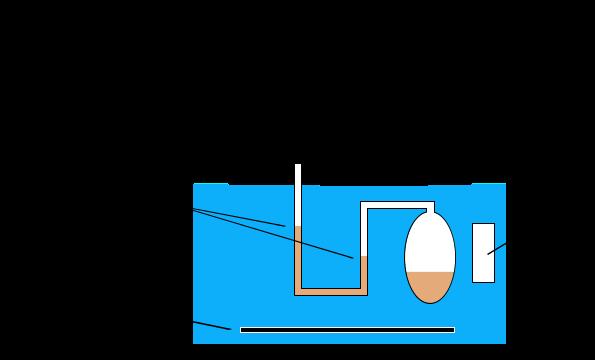 isoteniscope
