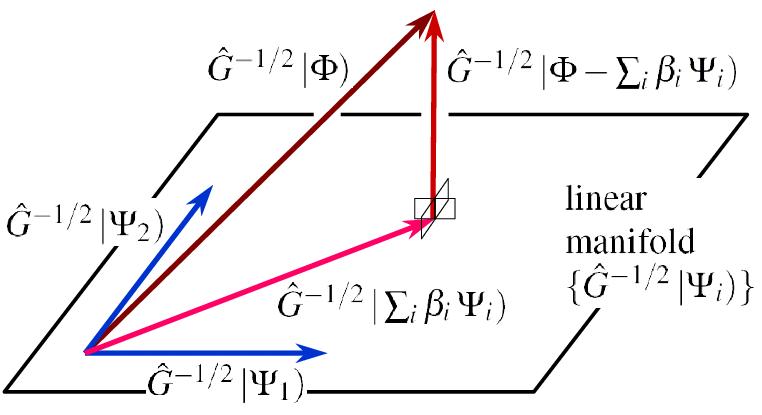 linear manifold