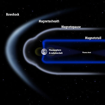 magnetopause