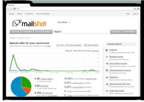 mailshot