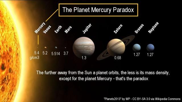mercury mass