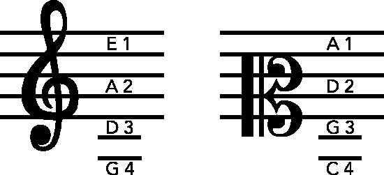 mezzo-soprano clef