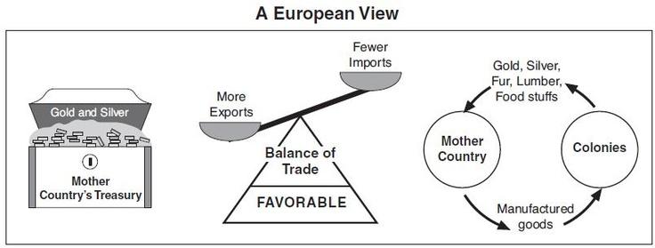 neomercantilism