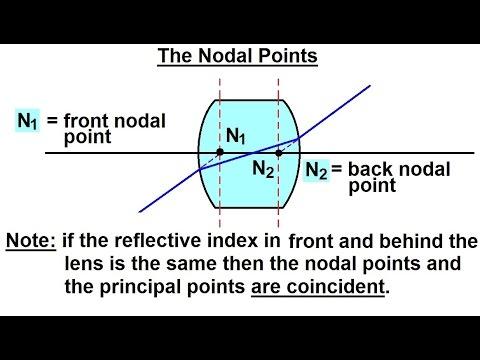 nodal point