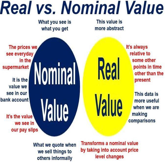 nominal value