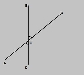 non-perpendicular