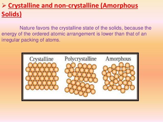 noncrystalline
