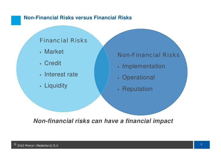 nonfinancial