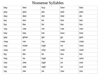 nonsense syllable