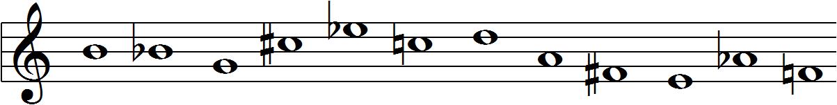 note row