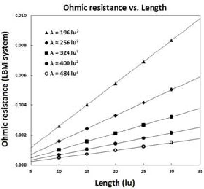 ohmic resistance