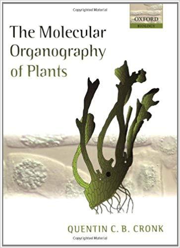 organography