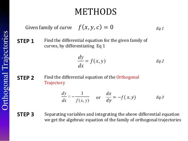 orthogonal trajectory