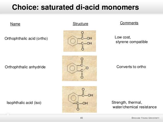 orthophthalic acid