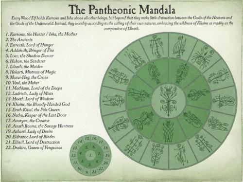 pantheonic