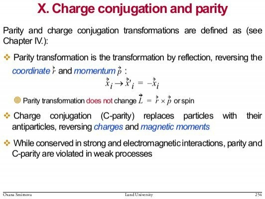 parity conjugation