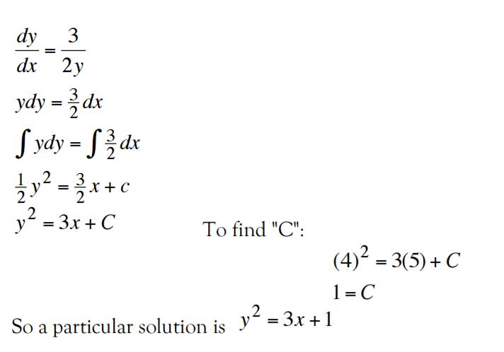 particular solution