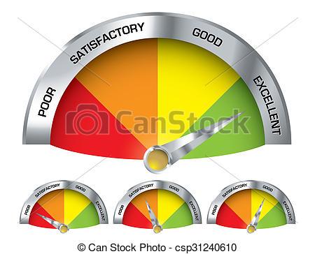 performance indicator