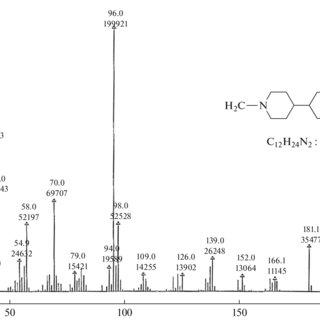 perhydrogenate
