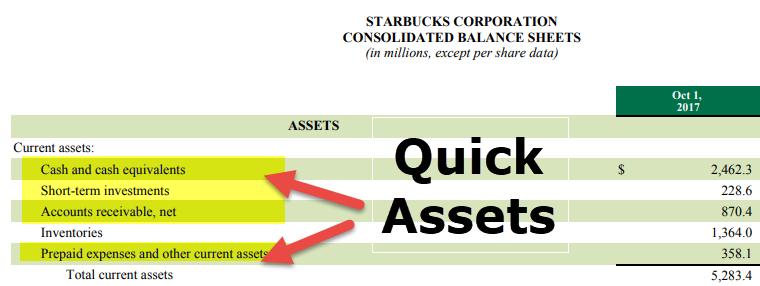 quick assets