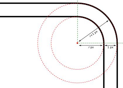 radiuses