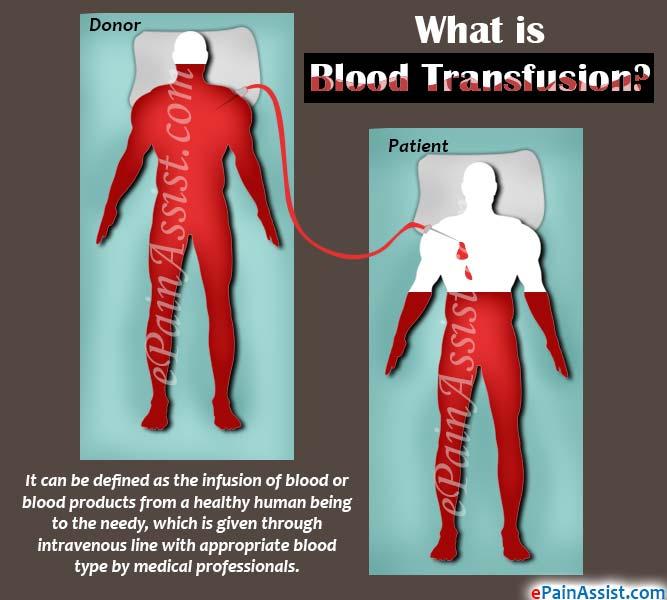 transfusion, blood