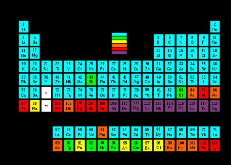 transuranic element