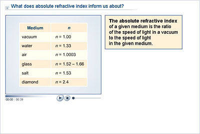 absolute index of refraction