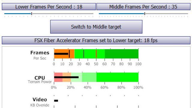 accelerator fiber