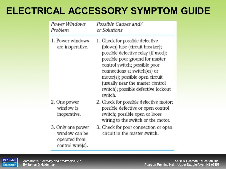 accessory symptom
