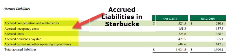 accrued liability