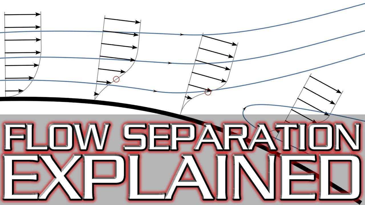 What Causes Stall/Flow Separation? Adverse Pressure Gradient Explained