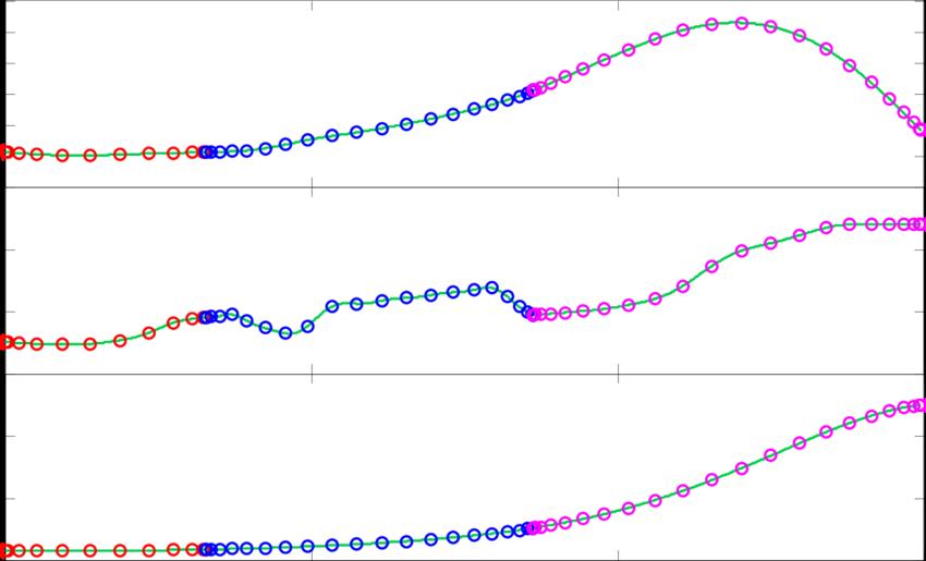 aerodynamic trajectory