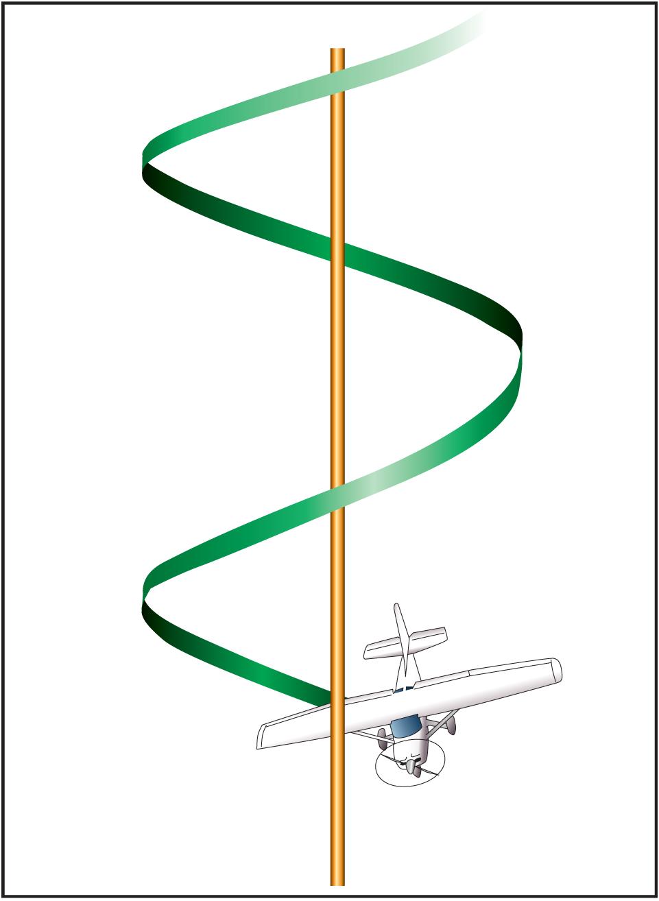 aeroplane spin