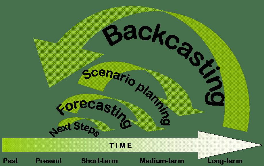 backcast