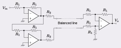 balanced line
