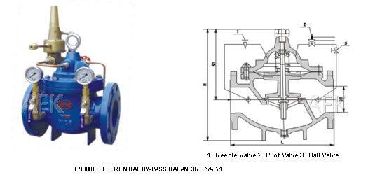 balanced valve