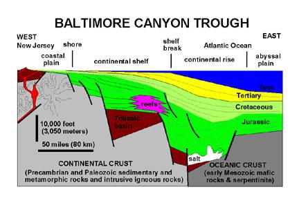 baltimore canyon