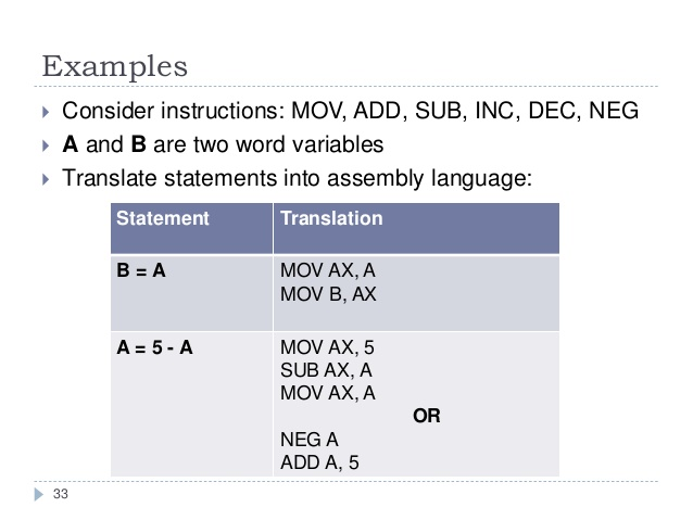 basic assembly language