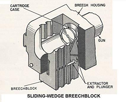 breechblock